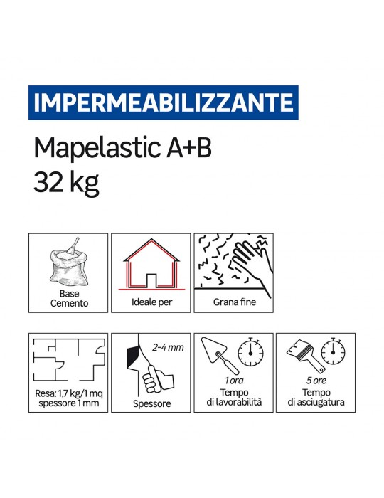 Mapei-Impermeabilizzante Mapelastic Malta cementizia bicomponente elastico Kg 32 Mapei 78,75€